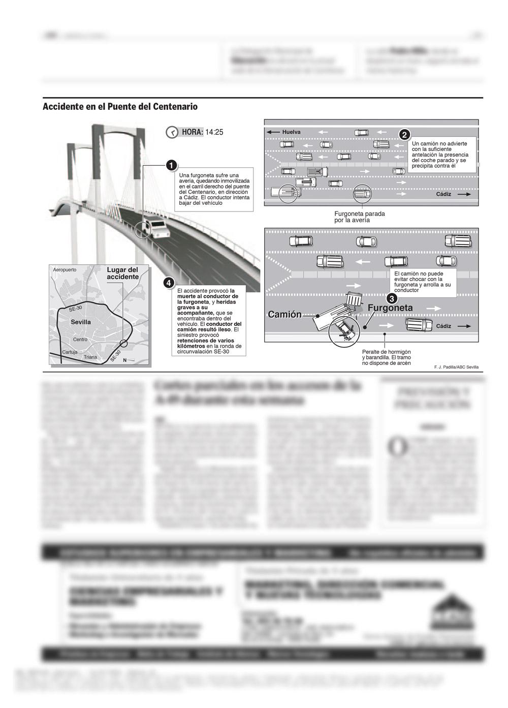 Infografía: Accidente mortal en el Puente del Centenario en Sevilla