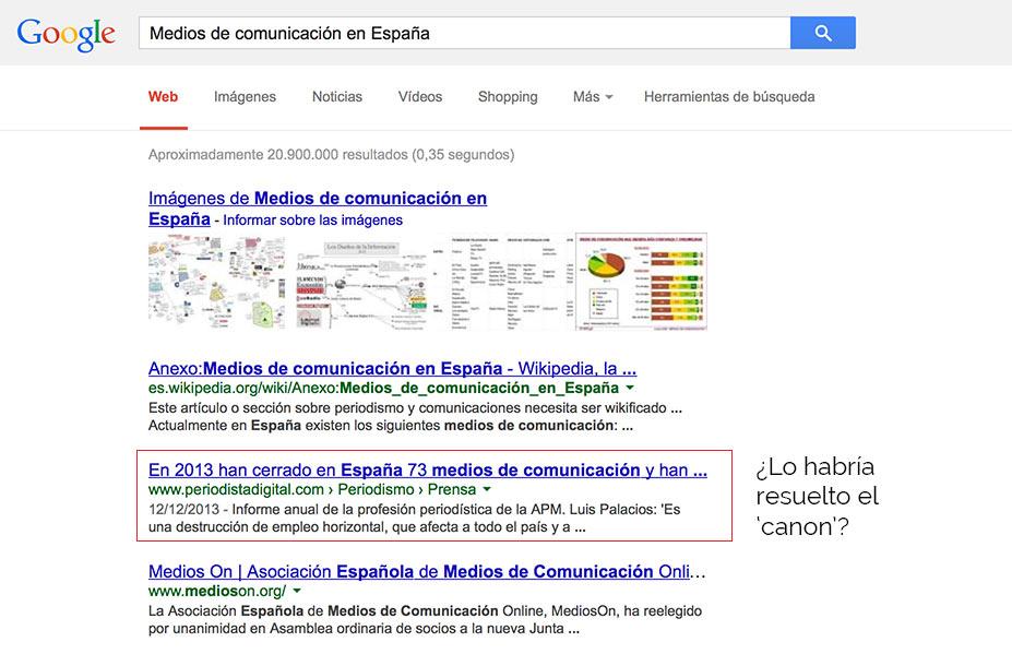 En 2013 cerraron 73 medios en España. ¿Seguirían abiertos por el 'canon a Google?