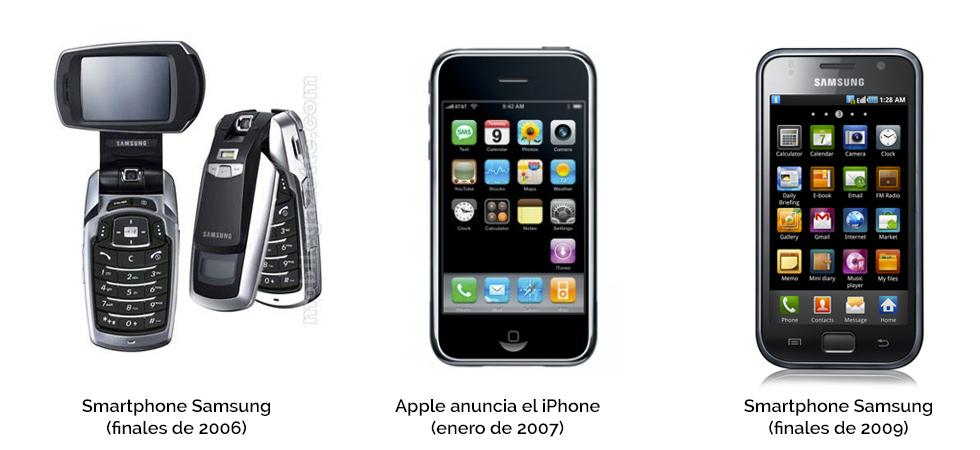 El Smartphone según Samsung antes y después del iPhone