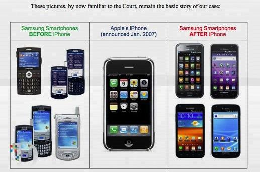 Los smartphone para Samsung antes y después del iPhone
